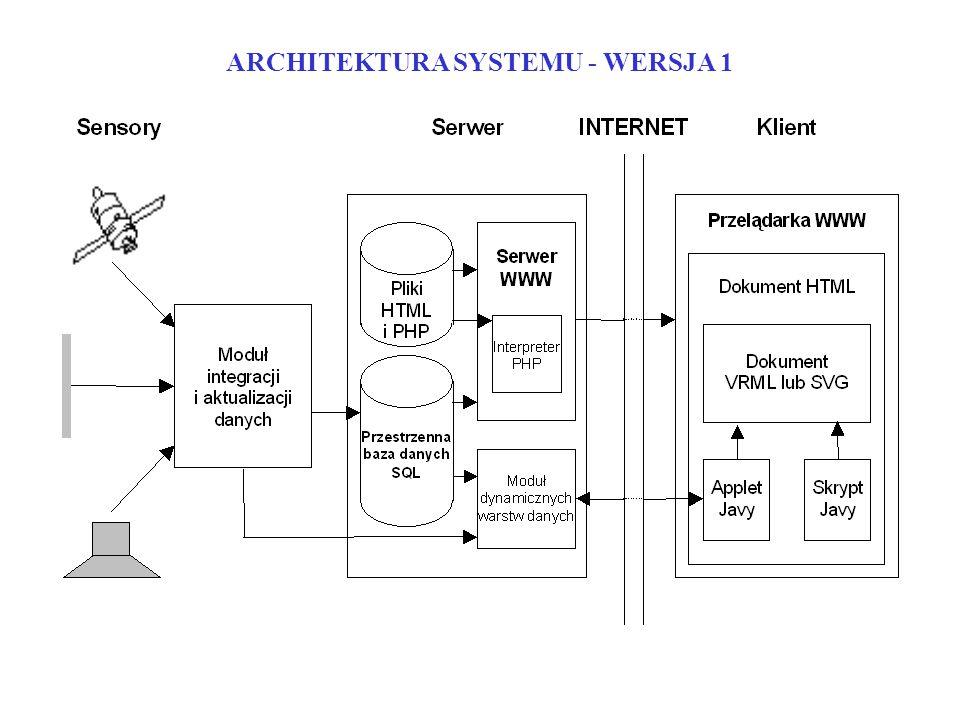 ARCHITEKTURA SYSTEMU - WERSJA 1