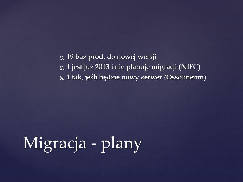  19 baz prod. do nowej wersji  1 jest już 2013 i nie planuje migracji (NIFC)  1 tak, jeśli będzie nowy serwer (Ossolineum) Migracja - plany