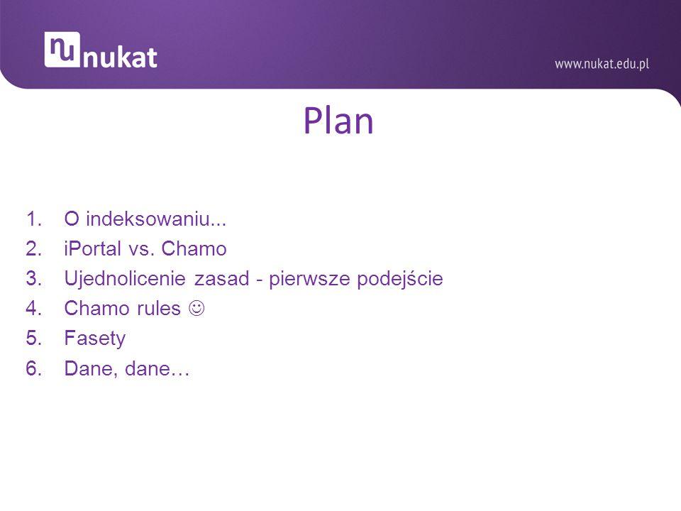Plan 1.O indeksowaniu... 2.iPortal vs. Chamo 3.Ujednolicenie zasad - pierwsze podejście 4.Chamo rules 5.Fasety 6.Dane, dane…