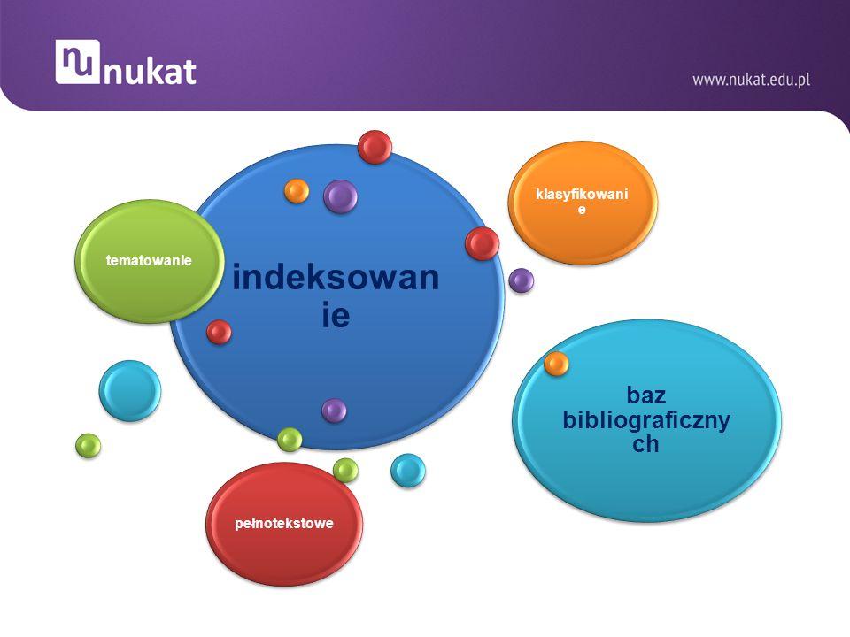 indeksowan ie tematowanie klasyfikowani e baz bibliograficzny ch pełnotekstowe