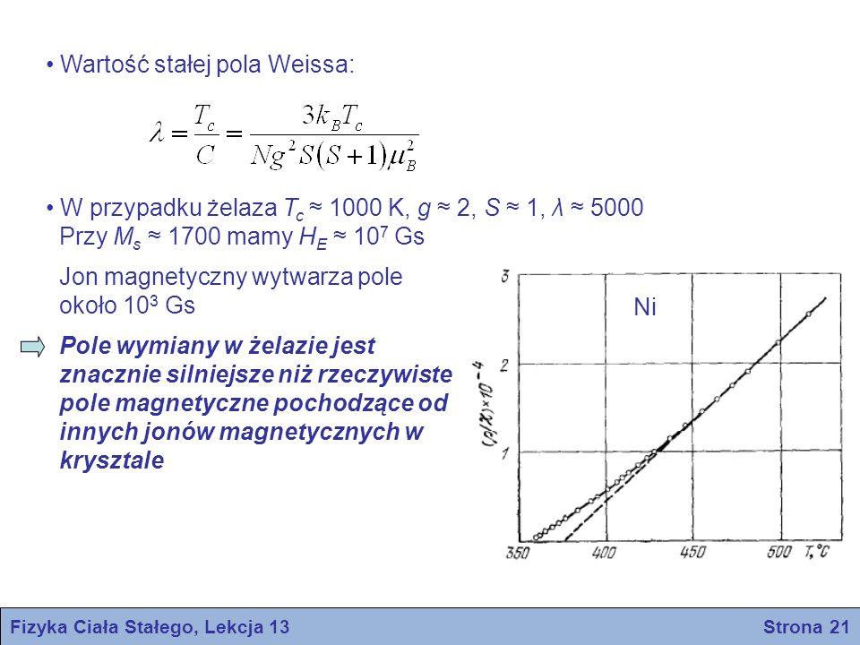 Fizyka Ciała Stałego, Lekcja 13 Strona 21 Wartość stałej pola Weissa: W przypadku żelaza T c ≈ 1000 K, g ≈ 2, S ≈ 1, λ ≈ 5000 Przy M s ≈ 1700 mamy H E
