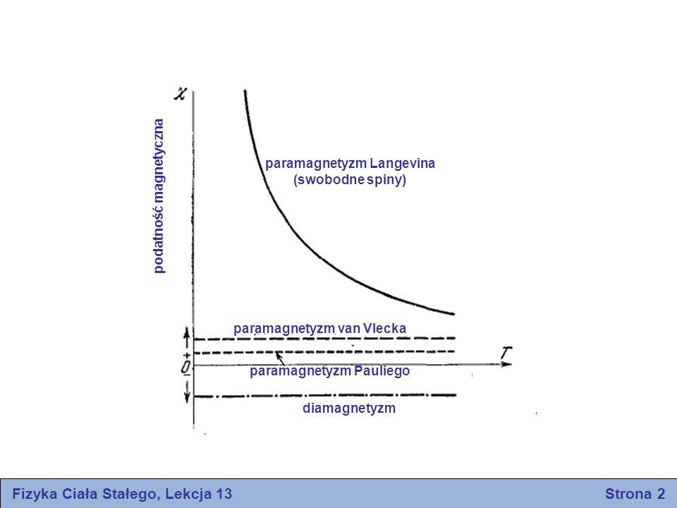 Fizyka Ciała Stałego, Lekcja 13 Strona 2 paramagnetyzm Langevina (swobodne spiny) podatność magnetyczna diamagnetyzm paramagnetyzm Pauliego paramagnet