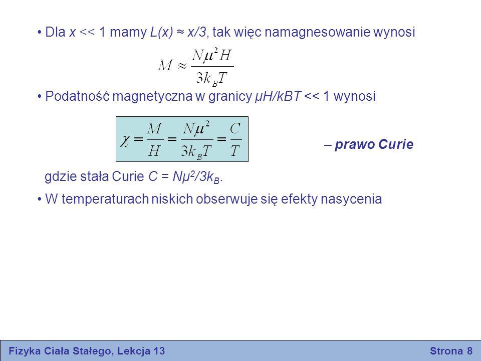 Fizyka Ciała Stałego, Lekcja 13 Strona 8 Dla x << 1 mamy L(x) ≈ x/3, tak więc namagnesowanie wynosi Podatność magnetyczna w granicy μH/kBT << 1 wynosi
