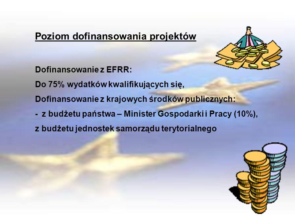 Poziom dofinansowania projektów Dofinansowanie z EFRR: Do 75% wydatków kwalifikujących się, Dofinansowanie z krajowych środków publicznych: - z budżet