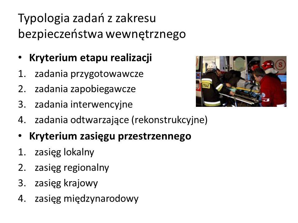 Typologia zadań z zakresu bezpieczeństwa wewnętrznego Kryterium etapu realizacji 1.zadania przygotowawcze 2.zadania zapobiegawcze 3.zadania interwency