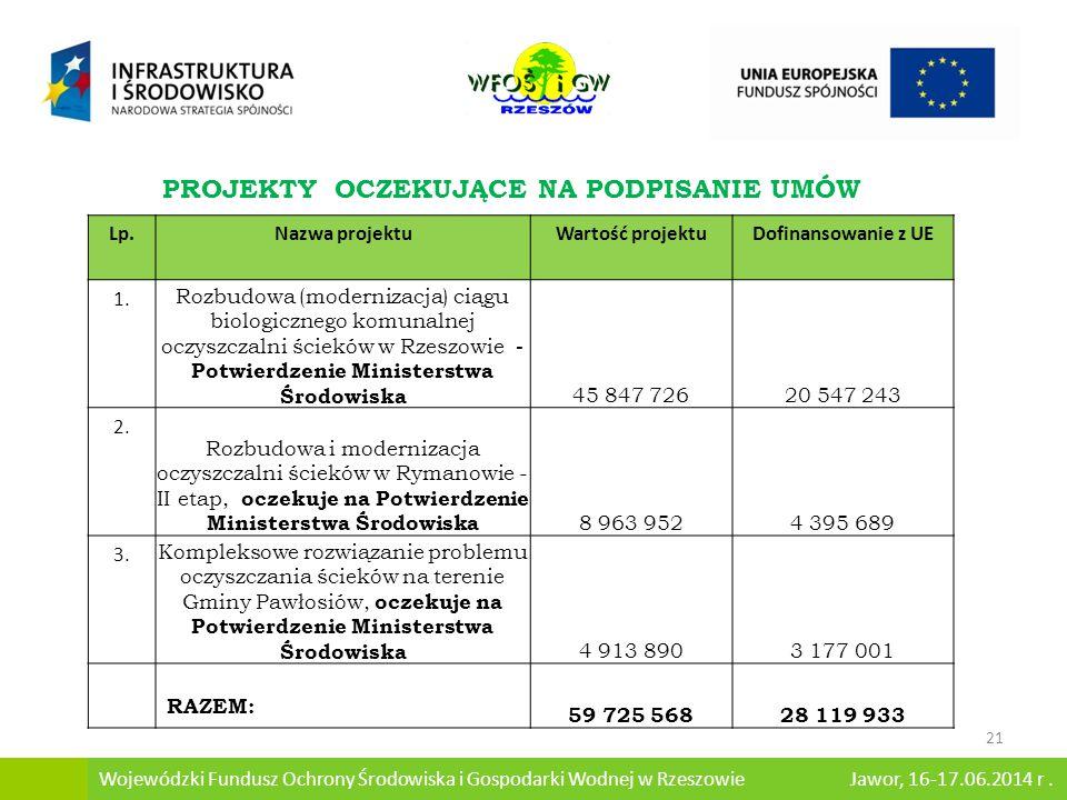 21 Wojewódzki Fundusz Ochrony Środowiska i Gospodarki Wodnej w Rzeszowie Jawor, 16-17.06.2014 r.