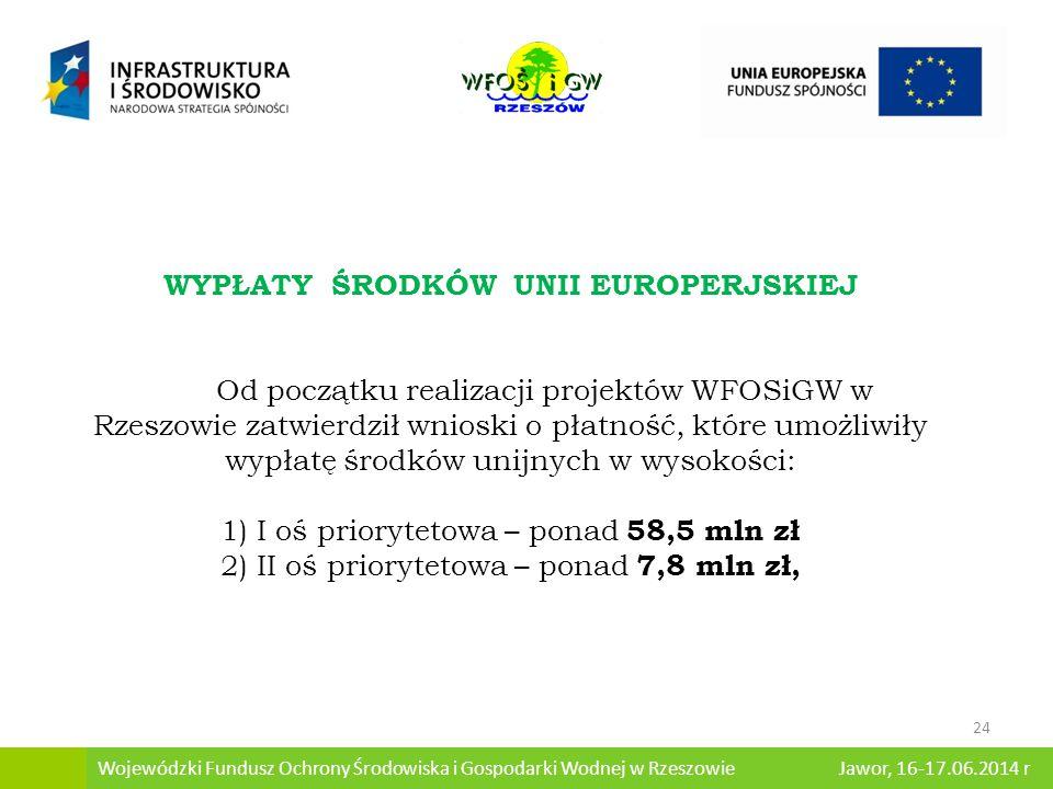 WYPŁATY ŚRODKÓW UNII EUROPERJSKIEJ Od początku realizacji projektów WFOSiGW w Rzeszowie zatwierdził wnioski o płatność, które umożliwiły wypłatę środków unijnych w wysokości: 1) I oś priorytetowa – ponad 58,5 mln zł 2) II oś priorytetowa – ponad 7,8 mln zł, 24 Wojewódzki Fundusz Ochrony Środowiska i Gospodarki Wodnej w Rzeszowie Jawor, 16-17.06.2014 r