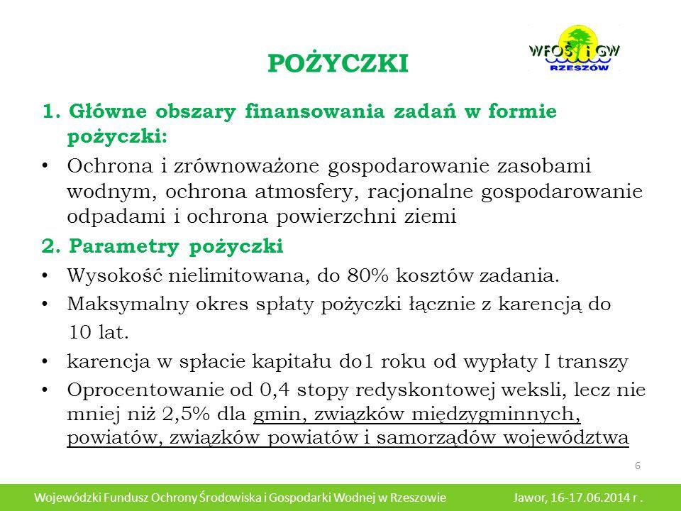 1. Główne obszary finansowania zadań w formie pożyczki: Ochrona i zrównoważone gospodarowanie zasobami wodnym, ochrona atmosfery, racjonalne gospodaro