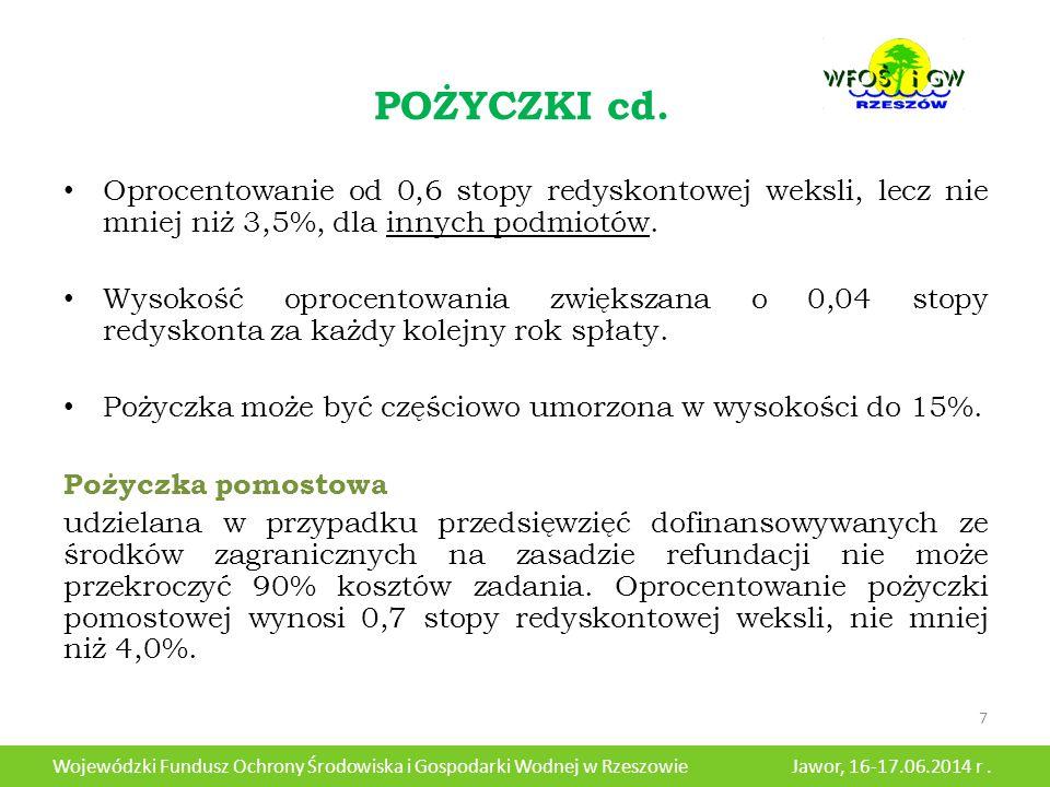 Wojewódzki Fundusz Ochrony Ś rodowiska i Gospodarki Wodnej w Rzeszowie na mocy porozumienia z Ministrem Ś rodowiska podpisanego 25 czerwca 2007r.