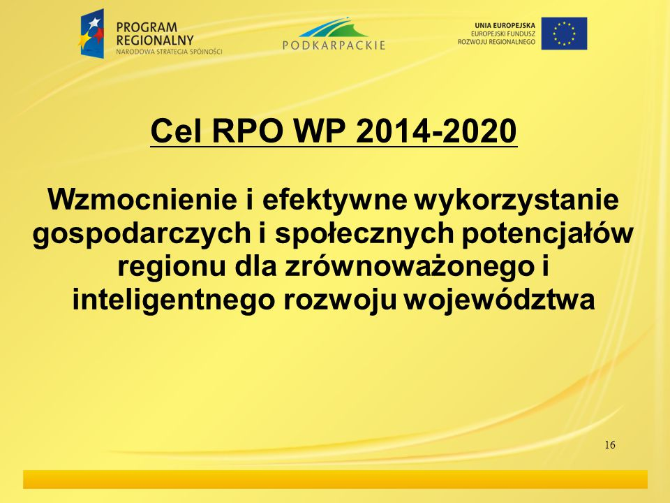 Cel RPO WP 2014-2020 Wzmocnienie i efektywne wykorzystanie gospodarczych i społecznych potencjałów regionu dla zrównoważonego i inteligentnego rozwoju