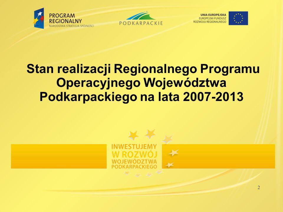 Stan realizacji Regionalnego Programu Operacyjnego Województwa Podkarpackiego na lata 2007-2013 2