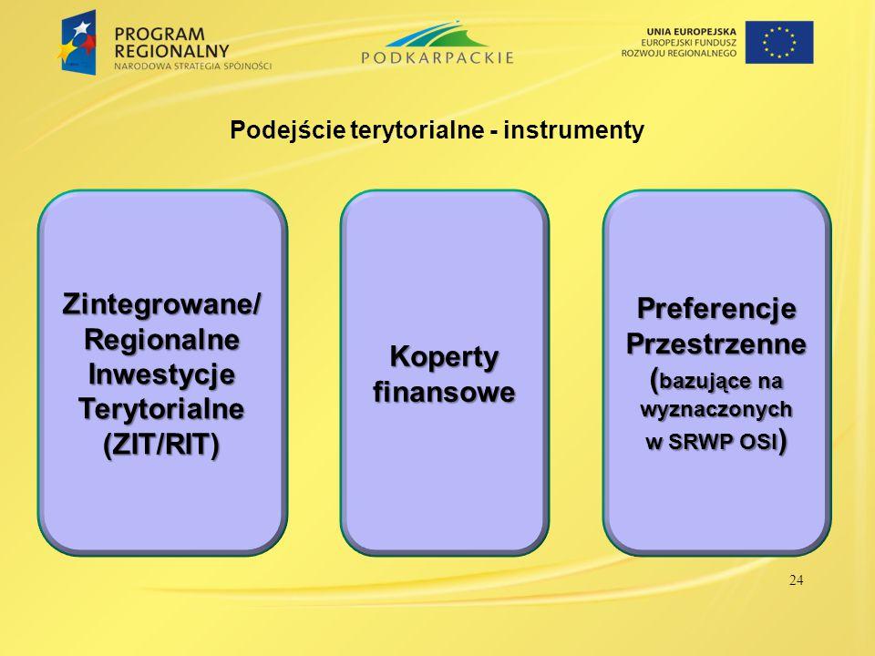 Podejście terytorialne - instrumenty Zintegrowane/ Regionalne Inwestycje Terytorialne (ZIT/RIT) Koperty finansowe Preferencje Przestrzenne ( bazujące