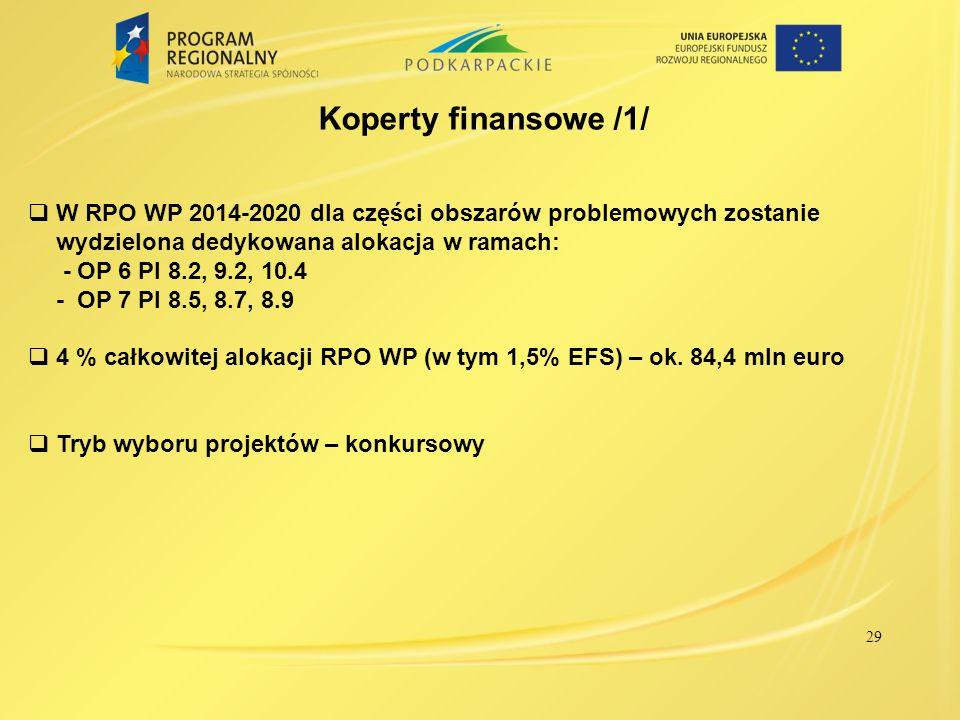 Koperty finansowe /1/ 29  W RPO WP 2014-2020 dla części obszarów problemowych zostanie wydzielona dedykowana alokacja w ramach: - OP 6 PI 8.2, 9.2, 1
