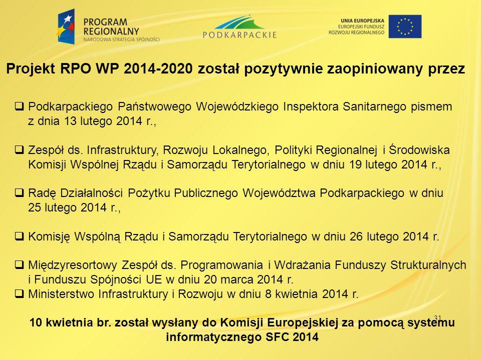 Projekt RPO WP 2014-2020 został pozytywnie zaopiniowany przez 31  Podkarpackiego Państwowego Wojewódzkiego Inspektora Sanitarnego pismem z dnia 13 lu