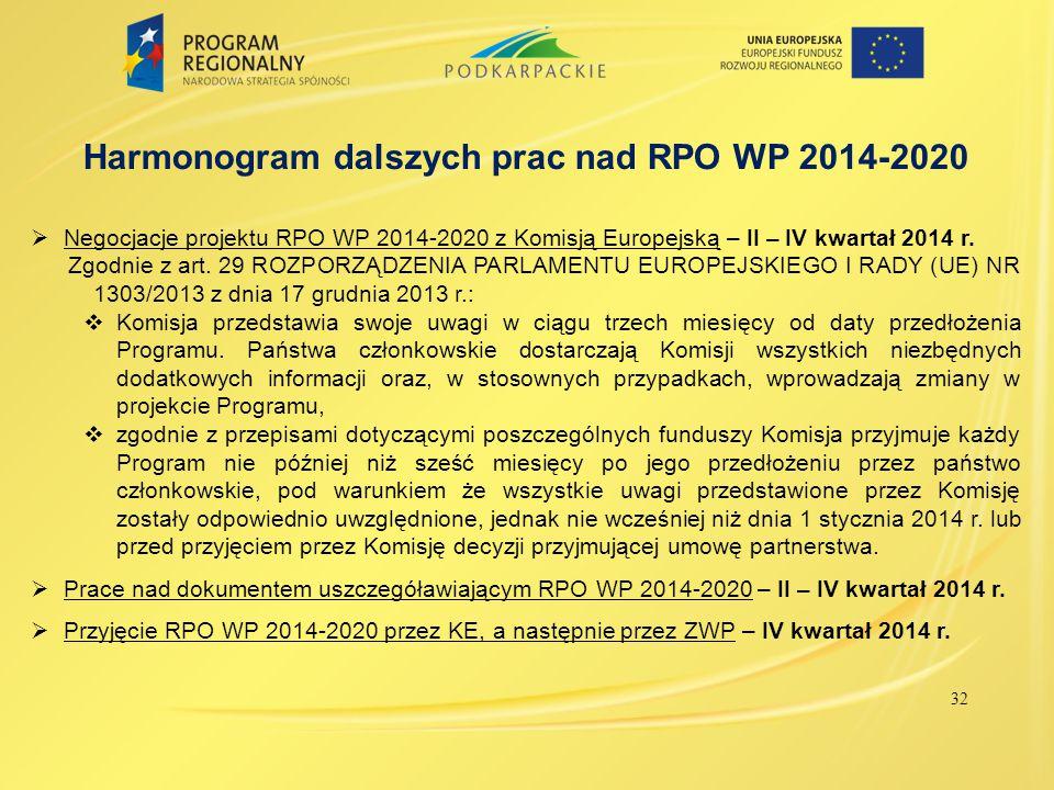 32 Harmonogram dalszych prac nad RPO WP 2014-2020  Negocjacje projektu RPO WP 2014-2020 z Komisją Europejską – II – IV kwartał 2014 r. Zgodnie z art.