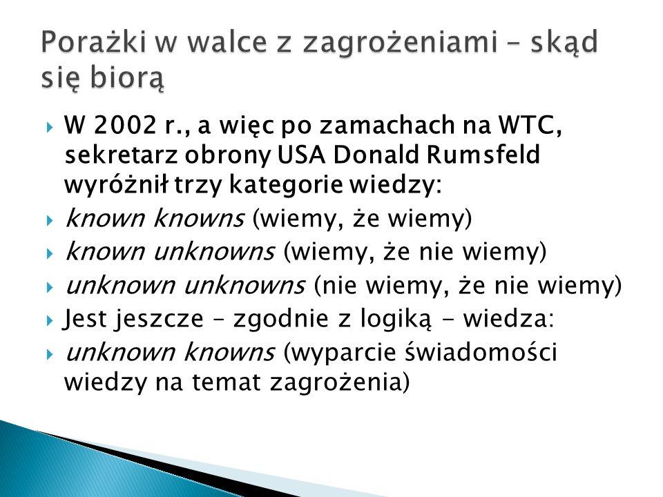  W 2002 r., a więc po zamachach na WTC, sekretarz obrony USA Donald Rumsfeld wyróżnił trzy kategorie wiedzy:  known knowns (wiemy, że wiemy)  known