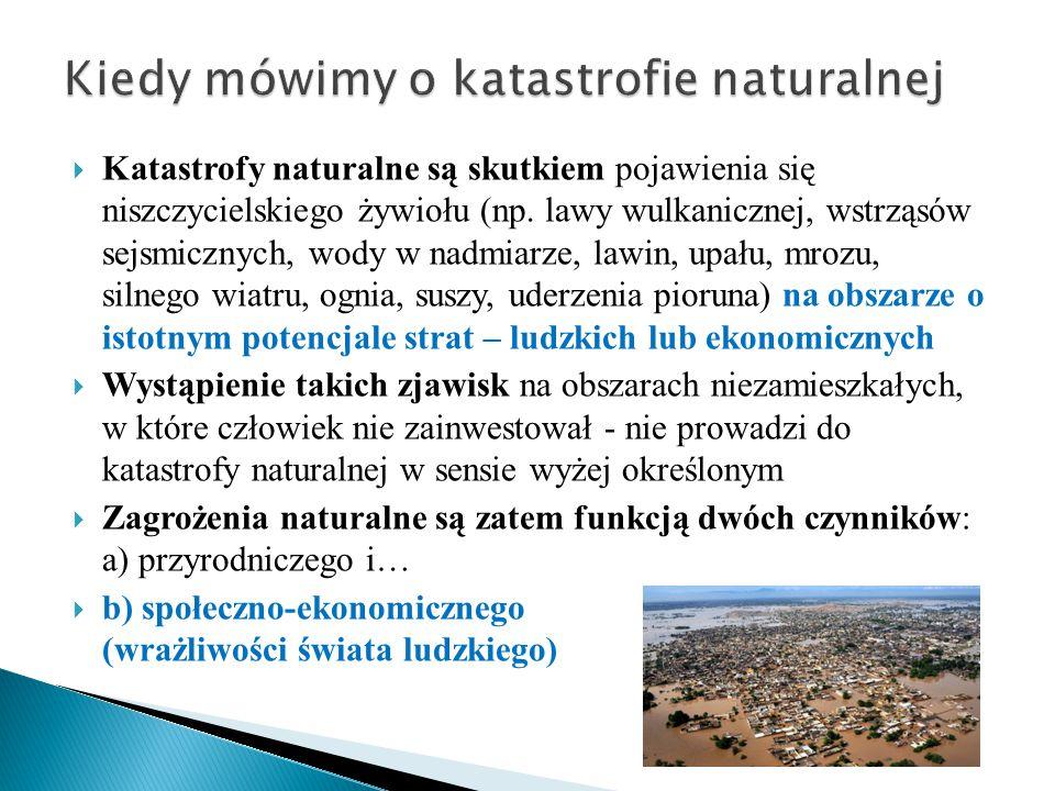  Typowe dla Polski naturalne zjawiska ekstremalne związane są z pogodą - mrozy, fale upałów, susze, gołoledź - mgła, szadź, ulewne deszcze, gradobicia, obfite opady śniegu, uderzenia piorunów - powodzie, pożary lasu, wichury, sztormy, - osuwiska, lawiny śnieżne i błotne,