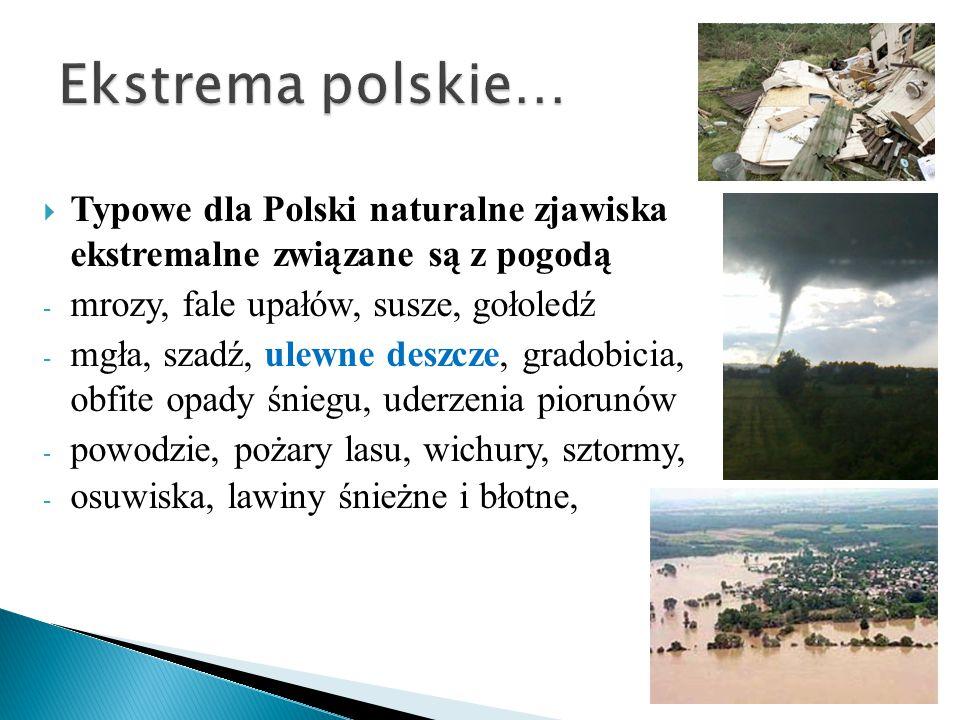  Typowe dla Polski naturalne zjawiska ekstremalne związane są z pogodą - mrozy, fale upałów, susze, gołoledź - mgła, szadź, ulewne deszcze, gradobici