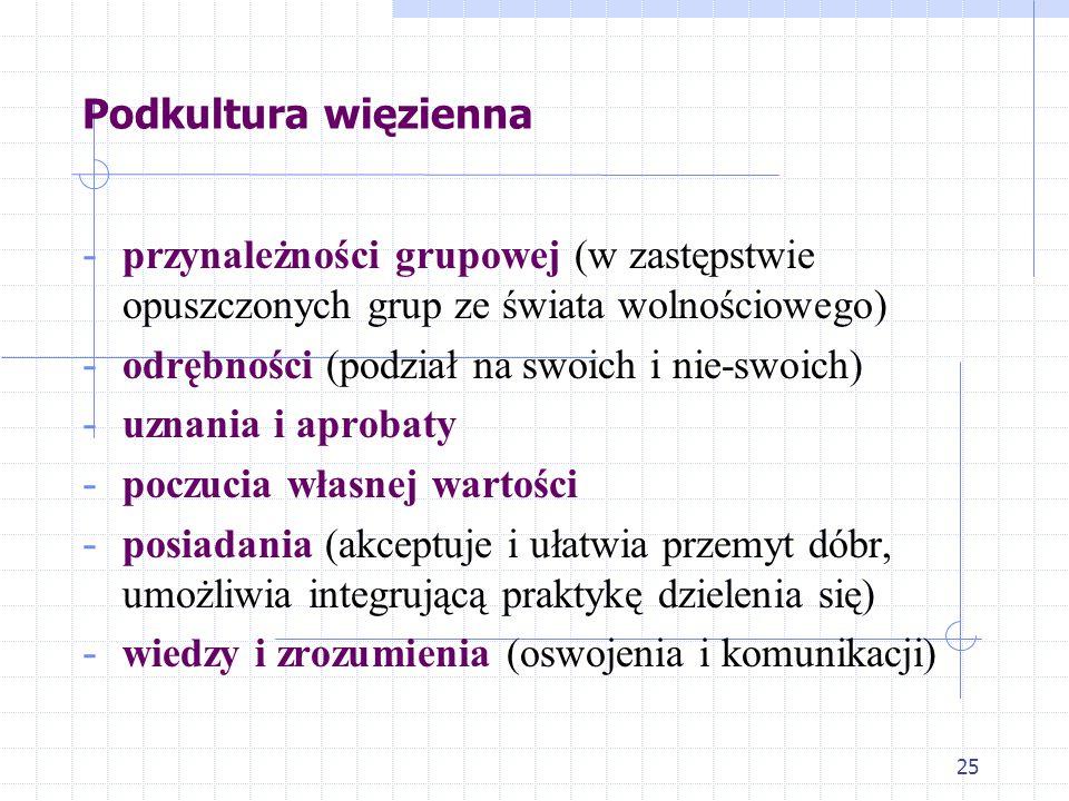 25 Podkultura więzienna - przynależności grupowej (w zastępstwie opuszczonych grup ze świata wolnościowego) - odrębności (podział na swoich i nie-swoich) - uznania i aprobaty - poczucia własnej wartości - posiadania (akceptuje i ułatwia przemyt dóbr, umożliwia integrującą praktykę dzielenia się) - wiedzy i zrozumienia (oswojenia i komunikacji)