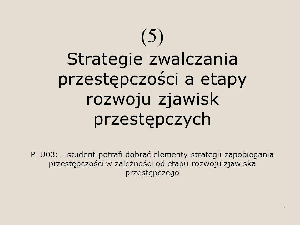 1 (5) Strategie zwalczania przestępczości a etapy rozwoju zjawisk przestępczych P_U03: …student potrafi dobrać elementy strategii zapobiegania przestępczości w zależności od etapu rozwoju zjawiska przestępczego