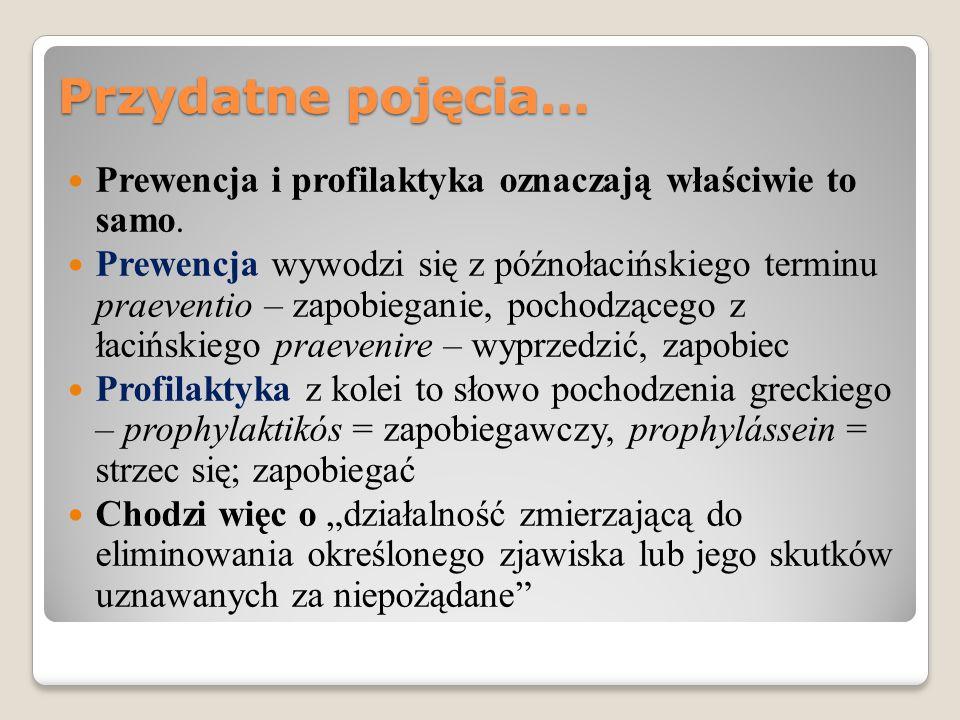 Przydatne pojęcia… Prewencja i profilaktyka oznaczają właściwie to samo.