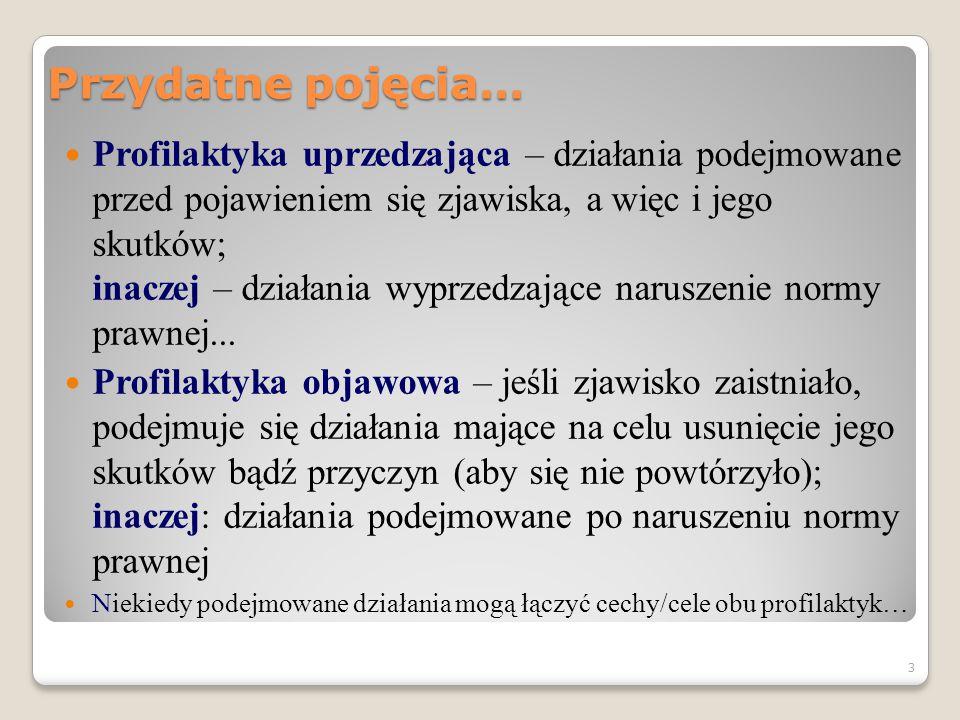 Przydatne pojęcia… Profilaktyka uprzedzająca – działania podejmowane przed pojawieniem się zjawiska, a więc i jego skutków; inaczej – działania wyprzedzające naruszenie normy prawnej...