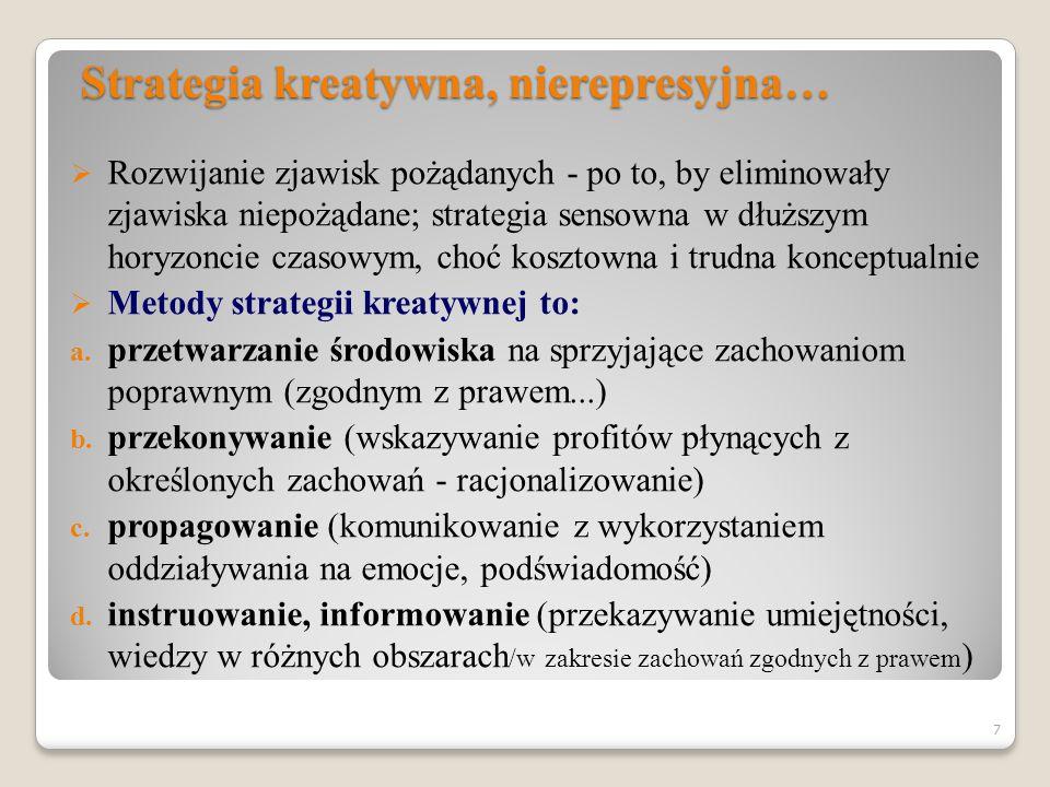 Strategia kreatywna, nierepresyjna…  Rozwijanie zjawisk pożądanych - po to, by eliminowały zjawiska niepożądane; strategia sensowna w dłuższym horyzoncie czasowym, choć kosztowna i trudna konceptualnie  Metody strategii kreatywnej to: a.