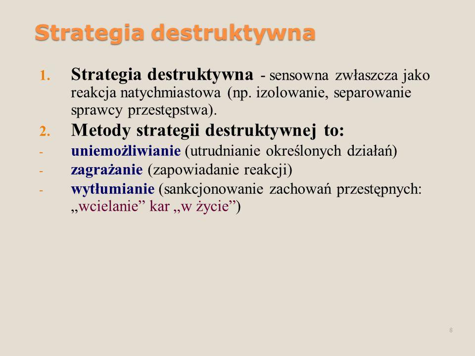 Strategia kreatywna, nierepresyjna…  Rozwijanie zjawisk pożądanych - po to, by eliminowały zjawiska niepożądane; strategia sensowna w dłuższym horyzo