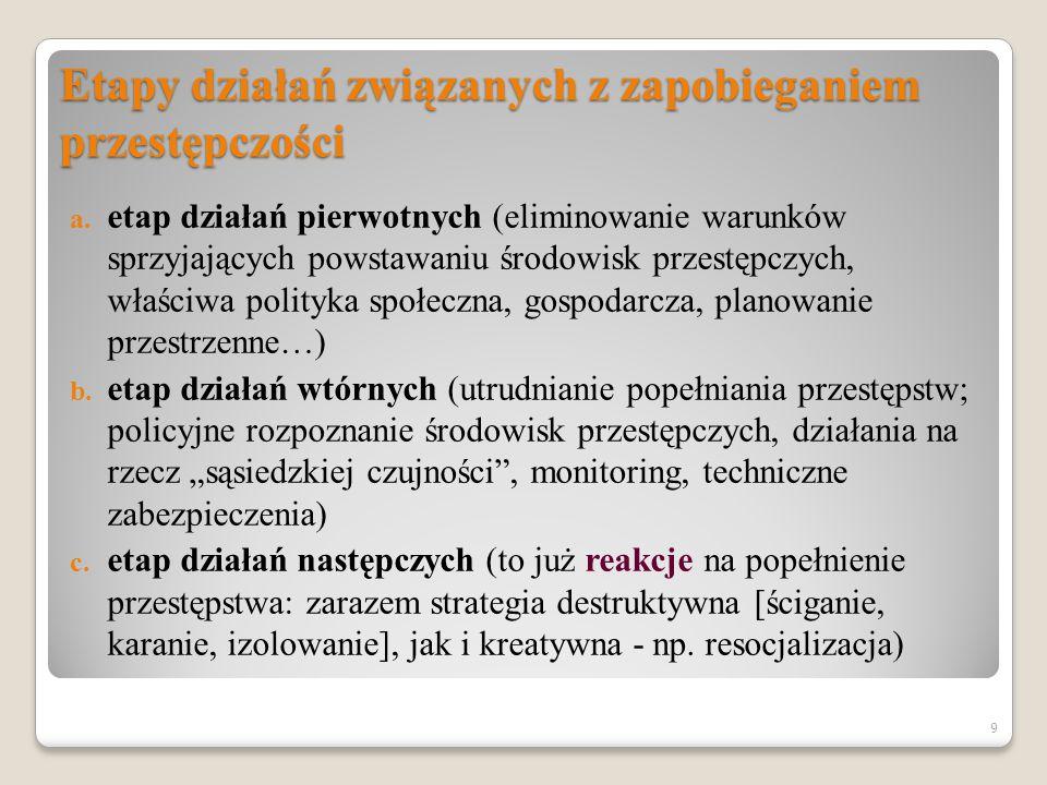 Etapy działań związanych z zapobieganiem przestępczości a.