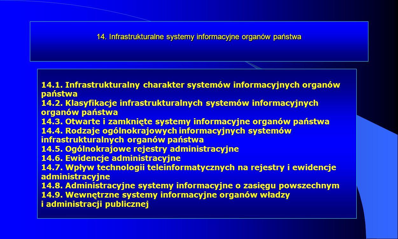 14. Infrastrukturalne systemy informacyjne organów państwa 14.1. Infrastrukturalny charakter systemów informacyjnych organów państwa 14.2. Klasyfikacj