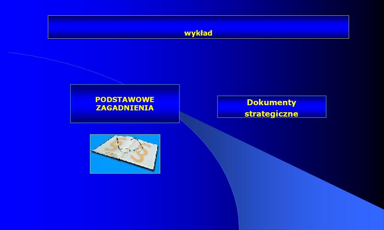 wykład PODSTAWOWE ZAGADNIENIA Dokumenty strategiczne