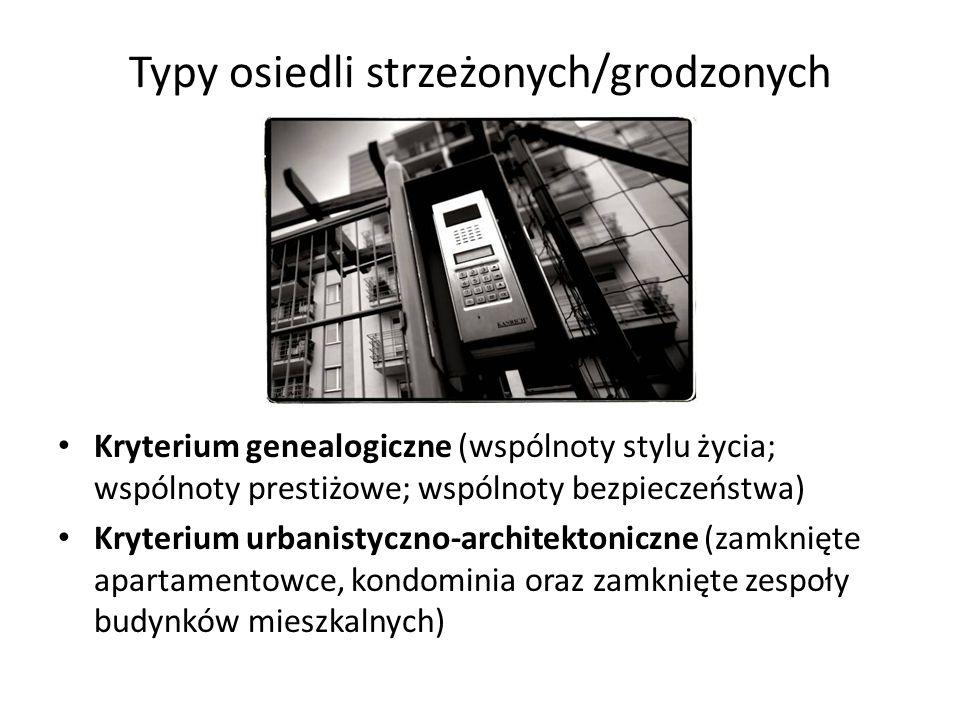 Typy osiedli strzeżonych/grodzonych Kryterium genealogiczne (wspólnoty stylu życia; wspólnoty prestiżowe; wspólnoty bezpieczeństwa) Kryterium urbanist