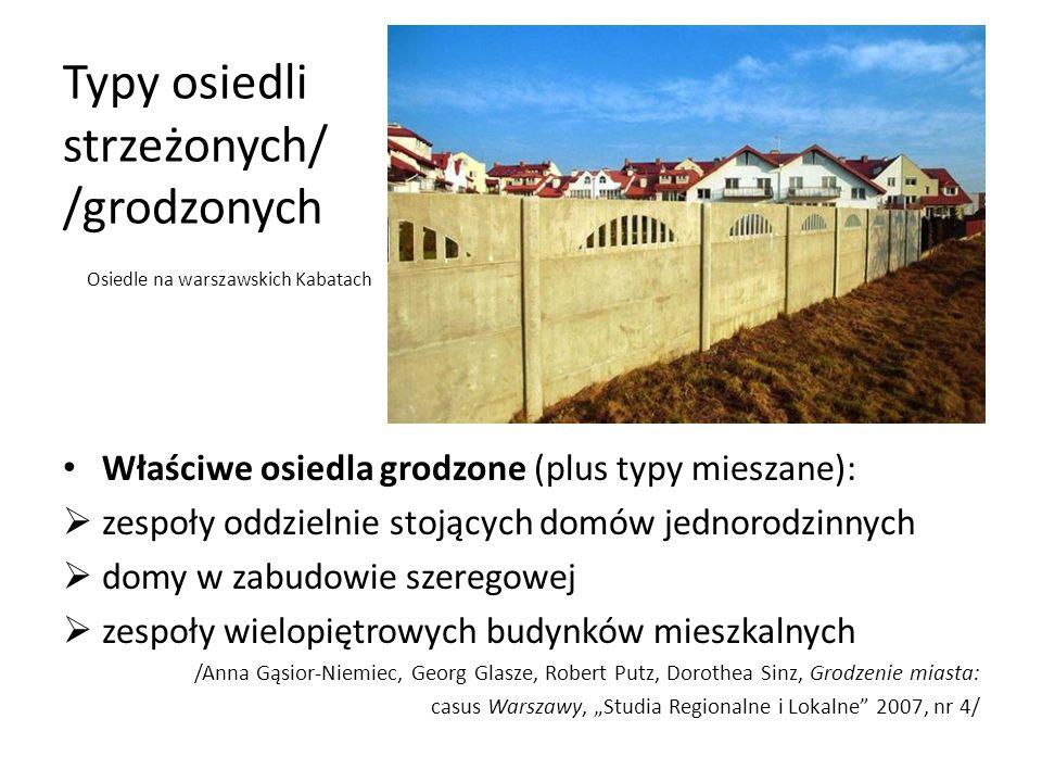 Typy osiedli strzeżonych/ /grodzonych Osiedle na warszawskich Kabatach Właściwe osiedla grodzone (plus typy mieszane):  zespoły oddzielnie stojących