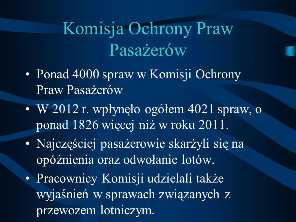 Komisja Ochrony Praw Pasażerów Ponad 4000 spraw w Komisji Ochrony Praw Pasażerów W 2012 r. wpłynęło ogółem 4021 spraw, o ponad 1826 więcej niż w roku