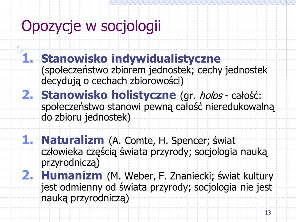 13 Opozycje w socjologii 1. Stanowisko indywidualistyczne (społeczeństwo zbiorem jednostek; cechy jednostek decydują o cechach zbiorowości) 2. Stanowi