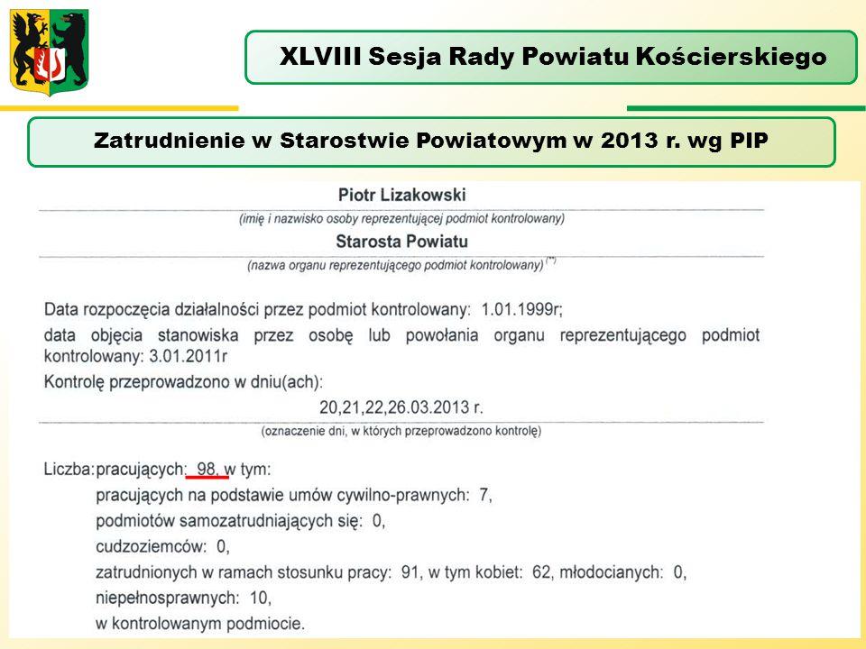 Zatrudnienie w Starostwie Powiatowym w 2013 r. wg PIP XLVIII Sesja Rady Powiatu Kościerskiego __