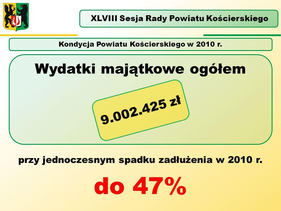 Kondycja Powiatu Kościerskiego w 2010 r. Wydatki majątkowe ogółem przy jednoczesnym spadku zadłużenia w 2010 r. do 47% XLVIII Sesja Rady Powiatu Kości