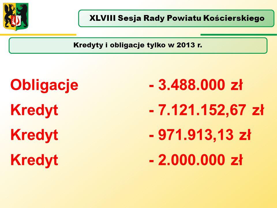 Kredyty i obligacje tylko w 2013 r. XLVIII Sesja Rady Powiatu Kościerskiego Obligacje- 3.488.000 zł Kredyt- 7.121.152,67 zł Kredyt- 971.913,13 zł Kred