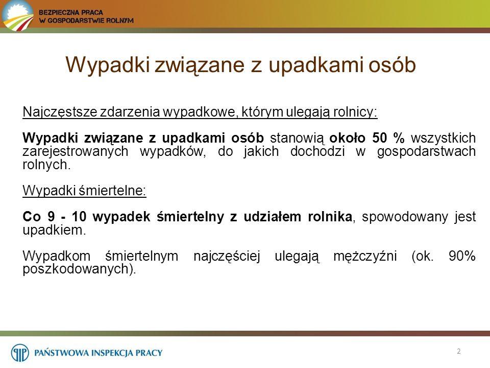 Zapobieganie upadkom osób na powierzchni płaskiej - dobre praktyki 23 otwarte zbiorniki na nieczystości płynne OTWARTE ZBIORNIKI W GOSPODARSTWIE ZABEZPIECZONE OGRODZENIEM O WYSOKOŚCI ZGODNEJ Z PRZEPISAMI