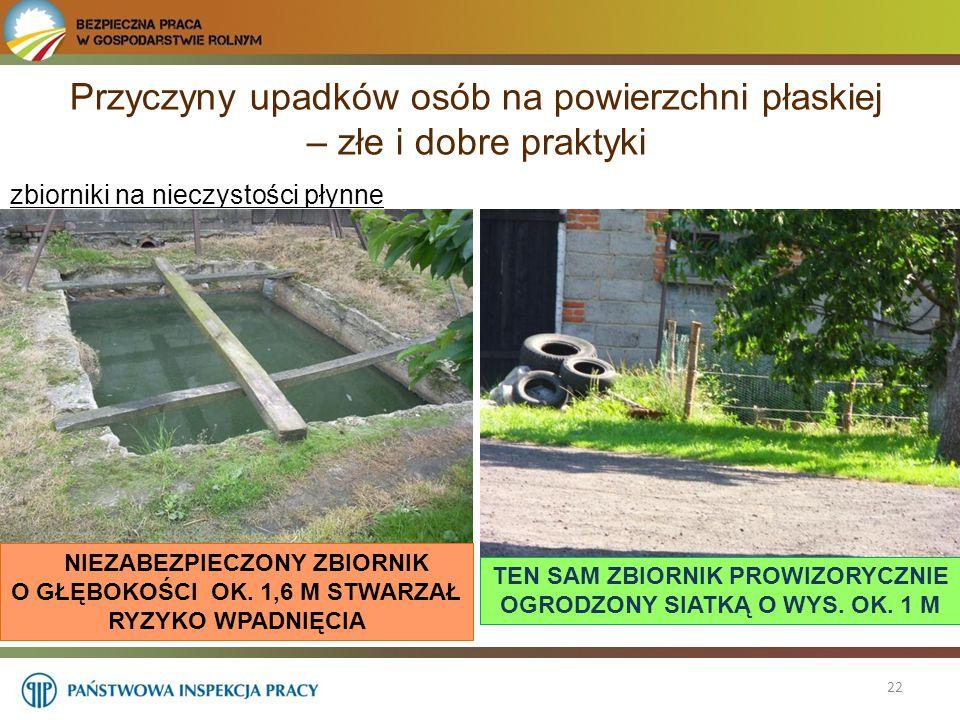 Przyczyny upadków osób na powierzchni płaskiej – złe i dobre praktyki 22 zbiorniki na nieczystości płynne NIEZABEZPIECZONY ZBIORNIK O GŁĘBOKOŚCI OK. 1