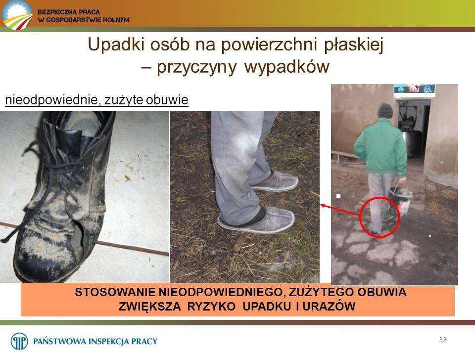 Upadki osób na powierzchni płaskiej – przyczyny wypadków 32 nieodpowiednie, zużyte obuwie STOSOWANIE NIEODPOWIEDNIEGO, ZUŻYTEGO OBUWIA ZWIĘKSZA RYZYKO