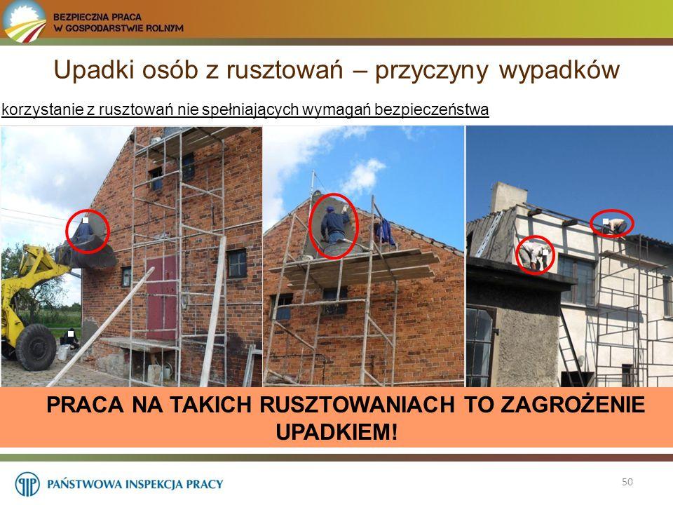 50 korzystanie z rusztowań nie spełniających wymagań bezpieczeństwa Upadki osób z rusztowań – przyczyny wypadków PRACA NA TAKICH RUSZTOWANIACH TO ZAGR