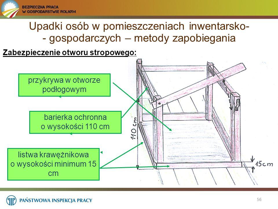 Upadki osób w pomieszczeniach inwentarsko- - gospodarczych – metody zapobiegania 56 Zabezpieczenie otworu stropowego: przykrywa w otworze podłogowym b
