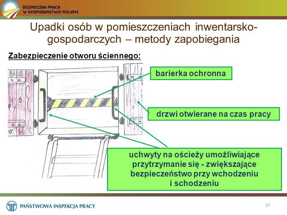 Upadki osób w pomieszczeniach inwentarsko- gospodarczych – metody zapobiegania 57 Zabezpieczenie otworu ściennego: barierka ochronna drzwi otwierane n