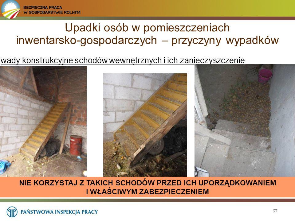 67 wady konstrukcyjne schodów wewnętrznych i ich zanieczyszczenie Upadki osób w pomieszczeniach inwentarsko-gospodarczych – przyczyny wypadków NIE KOR
