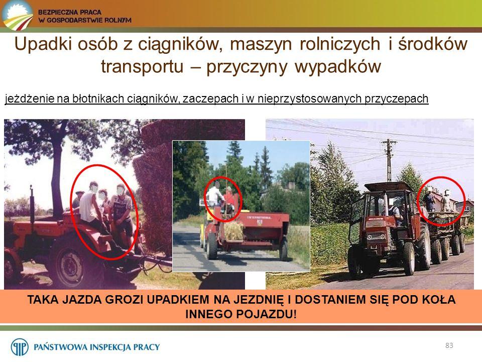Upadki osób z ciągników, maszyn rolniczych i środków transportu – przyczyny wypadków 83 jeżdżenie na błotnikach ciągników, zaczepach i w nieprzystosow