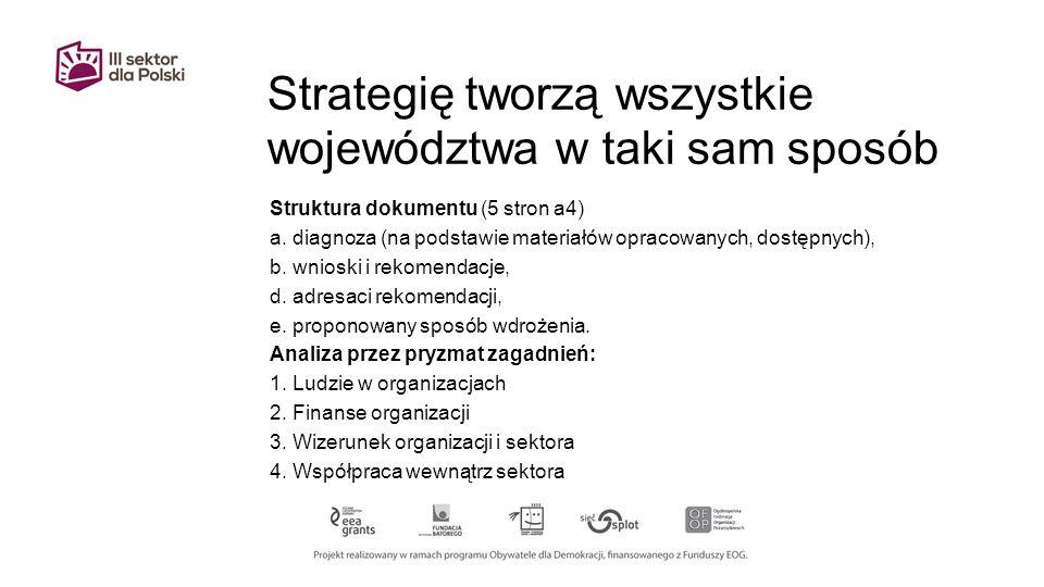 Strategię tworzą wszystkie województwa w taki sam sposób Struktura dokumentu (5 stron a4) a.