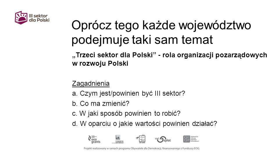 """Oprócz tego każde województwo podejmuje taki sam temat """"Trzeci sektor dla Polski - rola organizacji pozarządowych w rozwoju Polski Zagadnienia a."""