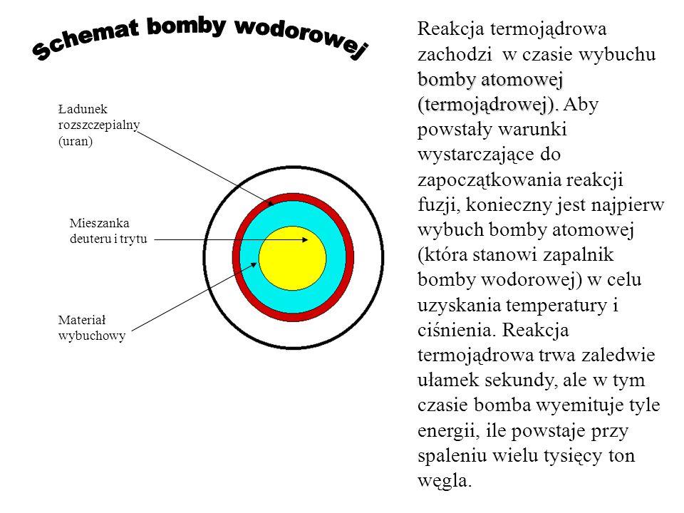 Stabilizacja lotu bomby Ładunek rozszczepialny Ładunek wybuchowy Dodatkowe źródło neutronów bombie atomowej W bombie atomowej materiał rozszczepialny