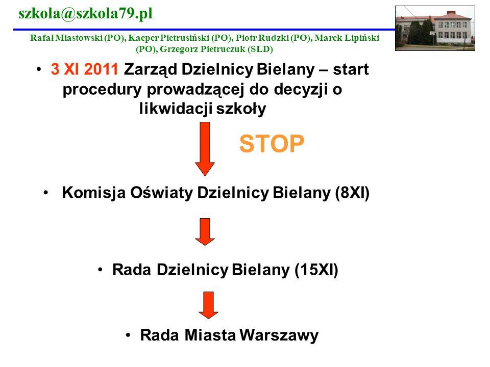 CEL: szkola@szkola79.pl Szkoła Podstawowa nr 79 wzorcowe warunki dla wychowania i kształcenia dzieci Dobro dziecka